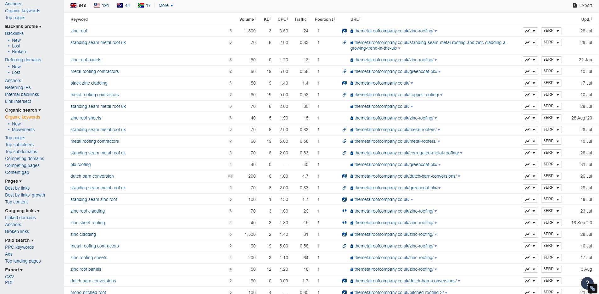 Rankings 1