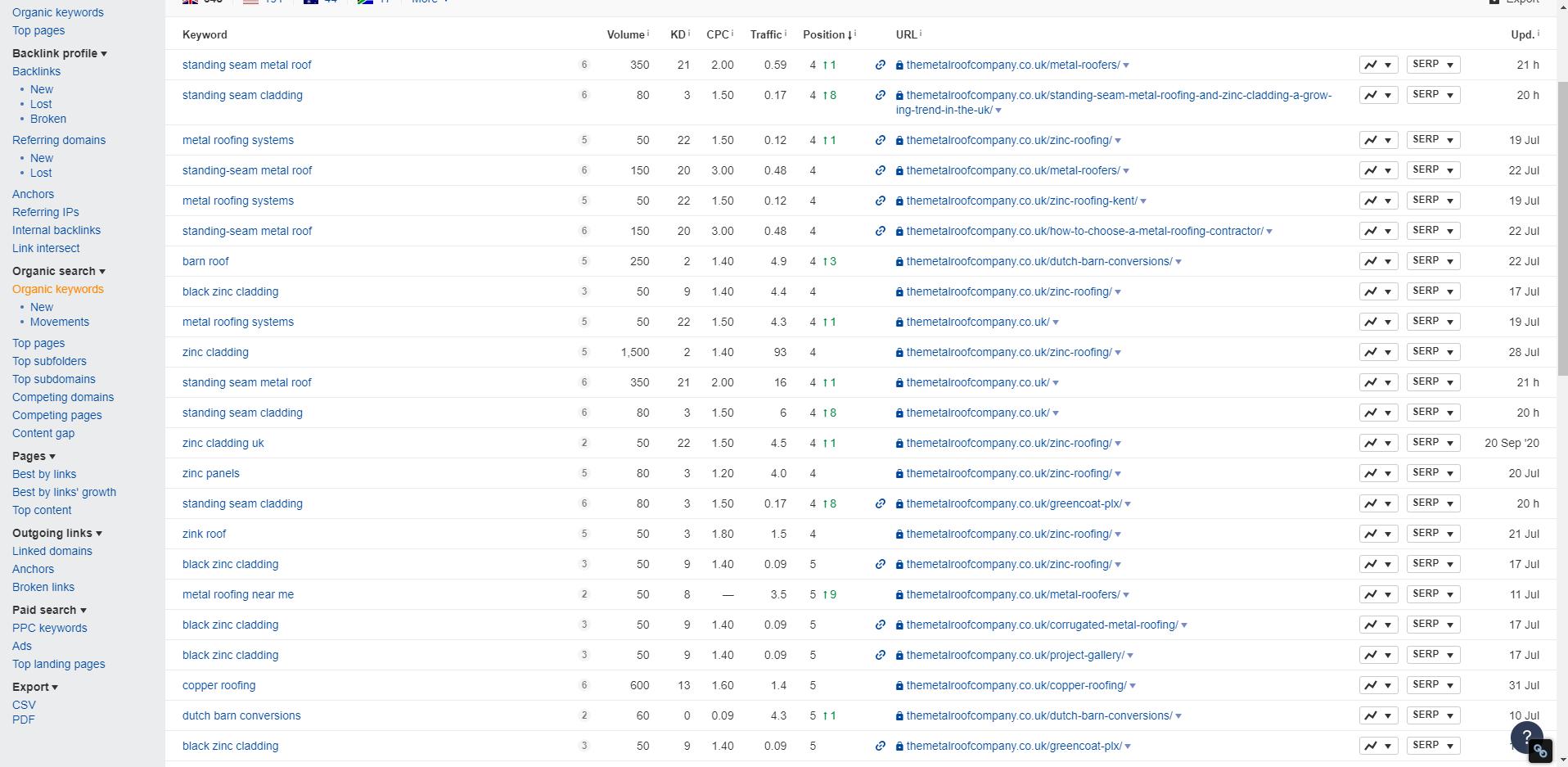Rankings 3